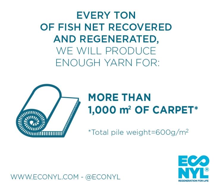 econyl carpet